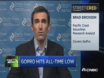 GoPro hits all time low