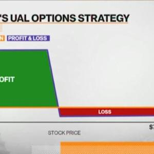 Options Update: How to Play United Continental Holdings