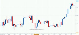 Forex_NIESR_Estimates_U.K._GDP__body_1207-20.jpg, Forex: NIESR Estimates U.K. GDP Growth unchanged in November; GBP/USD Mixed