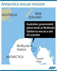 McMurdo Station, on the southern tip of Ross Island, is some 3,864 kilometres (2,415 miles) south of Christchurch. It has landing strips on both the sea ice and shelf ice, which are used at different times of the year