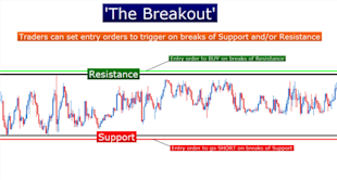 SSI_Breakouts_JS_body_Picture_4.png, LEARN FOREX: SSI Breakouts