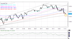 Forex_British_Pound_Leads_Majors_After_Inflation_Data_fx_news_technical_analysis_body_Picture_2.png, Forex: British Pound Leads Majors After Inflation...