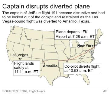 Maps out diverted route of JetBlue flight 191 to Las Vegas