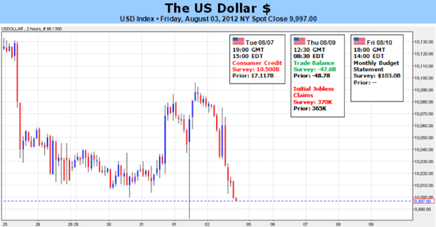 US_Dollar_Avoids_Stimulus_Threat_but_Without_Fear_Currency_Flounders_body_Picture_5.png, US Dollar Avoids Stimulus Threat but Without Fear Currency Flounders
