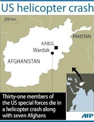 A map locating Afghanistan's Wardak province, where total of 31 members of the US special forces have died in a helicopter crash in along with seven Afghans, a statement from Afghan President Hamid Karzai's office said