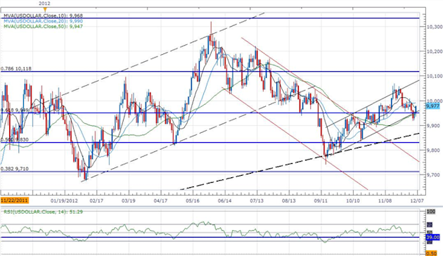 Forex_USD_Rebound_At_Risk_On_Soft_NFPs-_GBP_Traders_Eye_BoE_Minutes_body_ScreenShot114.png, Forex: USD Rebound At Risk On Soft NFPs- GBP Traders Eye B...