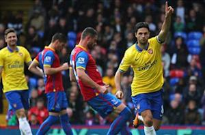 Crystal Palace 0-2 Arsenal: Szczesny heroics secure three points for 10-man Gunners