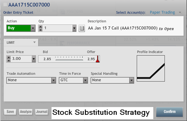 AA Stock Call Option