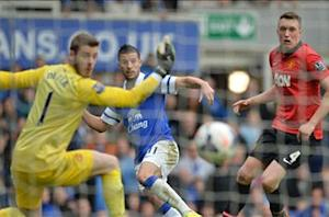 Everton 2-0 Manchester United: Baines and Mirallas ensure miserable Goodison Park return for Moyes