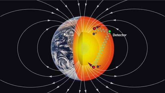 The Unparticle May Lurk in Earth's Mantle