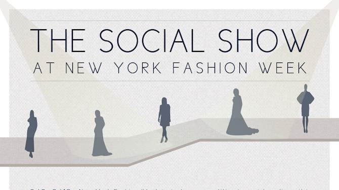 New York Fashion Week: More Popular Than Ever on Twitter