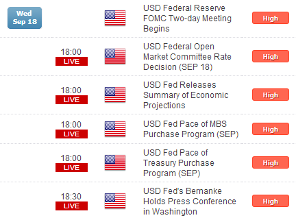 USD_Fades_Dissapointing_CPI_Data_Ahead_of_FOMC_body_Picture_1.png, USD Fades Disappointing CPI Data Ahead of FOMC