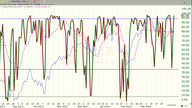 image thumb7 thumb1 Ride the MiM today.. $ES F 1871 x 1853