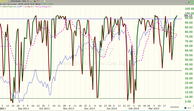 image thumb29 Markets Slogging Higher, watch out for some mud today $ES F 1892 x 1873