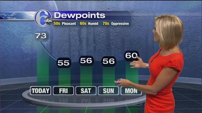 AccuWeather: Sunshine, Less Humid Today