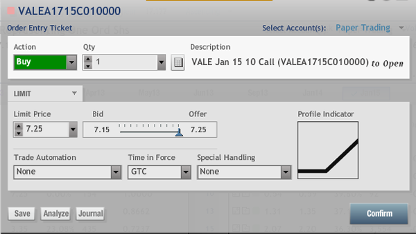 Vale Stock Options
