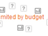 AdWords Campaigns Limited by Budget? Find Out What It Means & What to Do