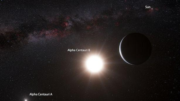 Scientists Discover Earth-Like Planet Just 4.3 Light Years Away