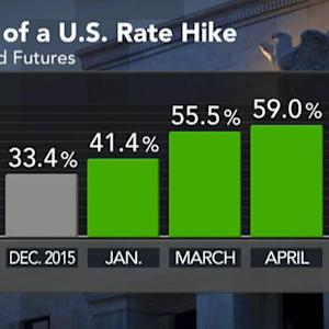 Jobs Report Pushes Back Fed Rate Hike Bets