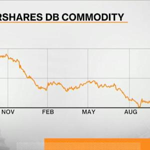 What's Driving Oil and Commodity Prices?