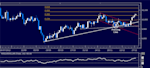Forex_Analysis_Dollar_Continues_to_Break_Higher_as_SP_500_Probes_1400_body_Picture_4.png, Forex Analysis: Dollar Continues to Break Higher as S&P 500 ...