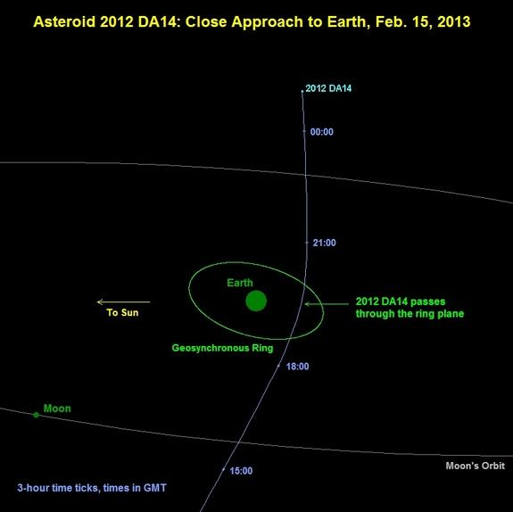 Asteroid_to_Give_Earth_Record-Setting-62
