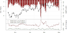 ssi_gbp-usd_body_Picture_15.png, British Pound Trading Outlook Sees Big Change