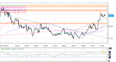 Forex_Euro_Yen_Higher_Against_US_Dollar_to_Start_December_fx_news_currency_trading_technical_analysis_body_Picture_5.png, Forex: Euro, Yen Higher Agai...