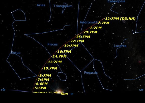 The path of comet c 2011 l4 pan starrs over the next month