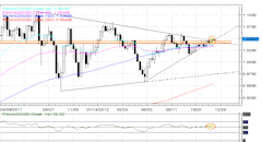 Forex_Euro_Boosted_by_Greek_Debt_Buyback_Strong_German_ZEW_Survey_fx_news_technical_analysis_body_Picture_4.png, Forex: Euro Boosted by Greek Debt Buy...
