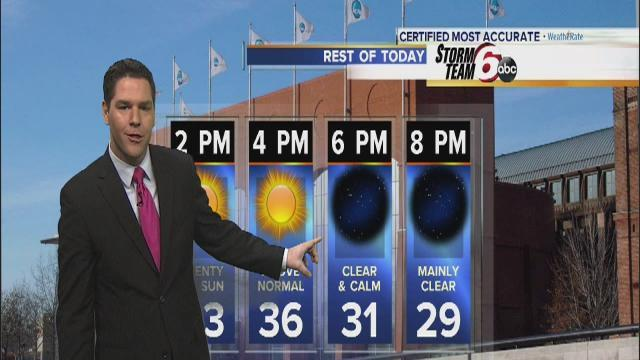 Monday's Forecast: Sunny skies return