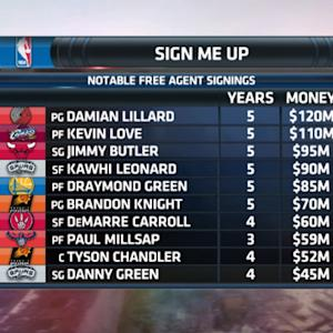 Boomer & Carton: Day 1 of 2015 NBA free agent signing