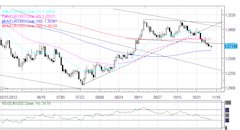 Forex_British_Pound_Leads_Majors_After_Inflation_Data_fx_news_technical_analysis_body_Picture_6.png, Forex: British Pound Leads Majors After Inflation...