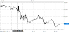 Euro_Slides_Across_the_Board_as_ECB_Unveils_Unlimited_Sterilized_Program__body_Picture_1.png, Euro Slides Across the Board as ECB Unveils Unlimited St...