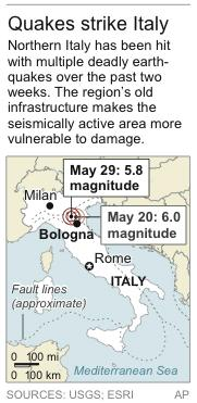 Map locates the two deadly earthquakes that hit northern Italy in the past two weeks, with approximate fault lines