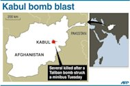 Graphic map of Afghanistan locating Kabul, where a Taliban bomb blast killed at least eight people Tuesday, police said