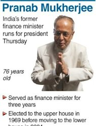 &lt;p&gt;Graphic profile of India&#39;s former finance minister Pranab Mukherjee, set to be elected India&#39;s new president&lt;/p&gt;