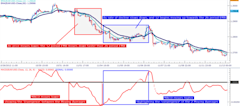 Learn_Forex__Trading_with_MACD_body_Picture_8.png, Learn Forex:  Trading with MACD