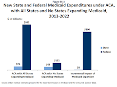 Kaiser_Medicaid_Expansion_ACA_Or_No_Expansion.PNG