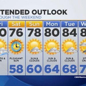 CBSMiami Weather @ Your Desk - 3/7/14 9:00 a.m