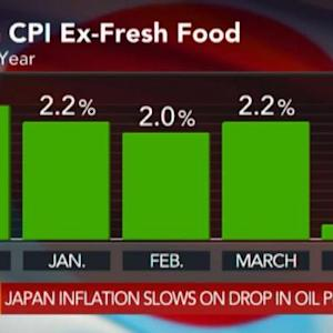 Japan April Inflation Higher Than Expected