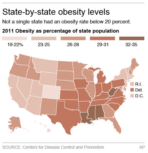 Graphic shows 2011 obesity rates in states across the nation