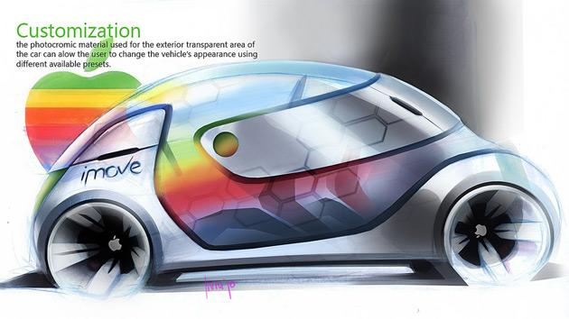 Would you buy an Apple iCar?