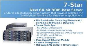 UPDATE: MiTAC Announced the First 64-Bit ARM(R) Processor-Based Servers -- 7 Star Server System During Computex 2013
