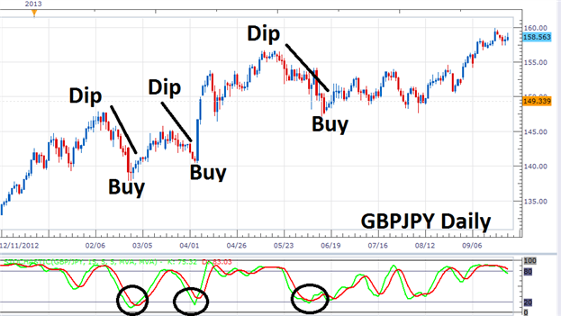 Forex_Trading_At_Favorable_Pricing_body_Picture_1.png, Forex Trading At Favorable Pricing