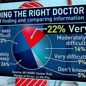 How do you know if you're choosing a good doctor?