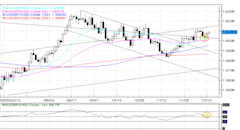 Forex_Euro_Boosted_by_Greek_Debt_Buyback_Strong_German_ZEW_Survey_fx_news_technical_analysis_body_Picture_3.png, Forex: Euro Boosted by Greek Debt Buy...