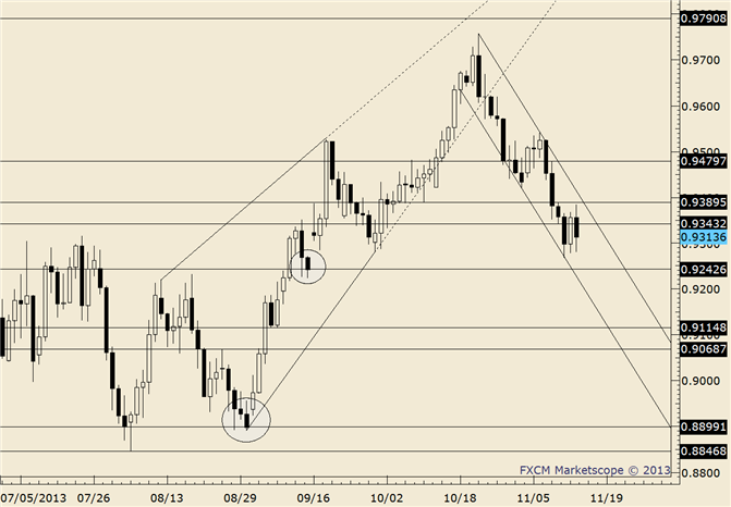 eliottWaves_aud-usd_body_audusd.png, FOREX Technical Analysis: AUD/USD Trades Through 3 Month Trendline