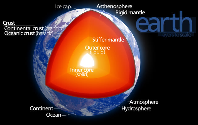 Earth's core temperature is hotter - 58.7KB