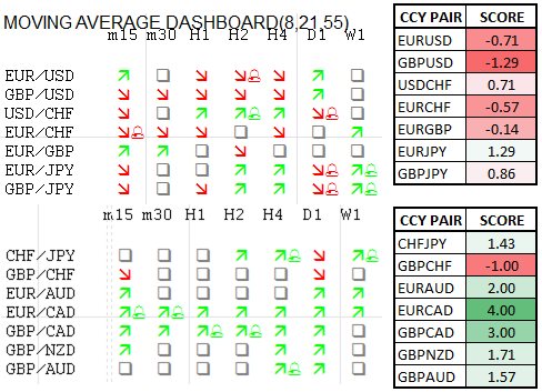 Momentum_Scorecard_Canadian_Dollar_Shorts_Favored_Against_EUR_GBP_body_Picture_1.png, Momentum Scorecard: Canadian Dollar Shorts Favored Against EUR, ...